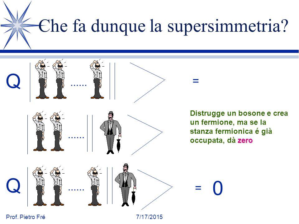 Prof. Pietro Fré7/17/2015 Che fa dunque la supersimmetria? Q...... = Q = 0 zero Distrugge un bosone e crea un fermione, ma se la stanza fermionica é g