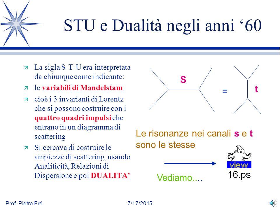 Prof. Pietro Fré7/17/2015 STU e Dualità negli anni '60 ä La sigla S-T-U era interpretata da chiunque come indicante: ä le variabili di Mandelstam ä ci