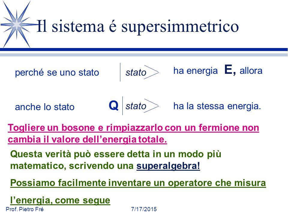 Prof. Pietro Fré7/17/2015 Il sistema é supersimmetrico perché se uno stato anche lo stato stato ha energia E, allora ha la stessa energia. stato Q Tog