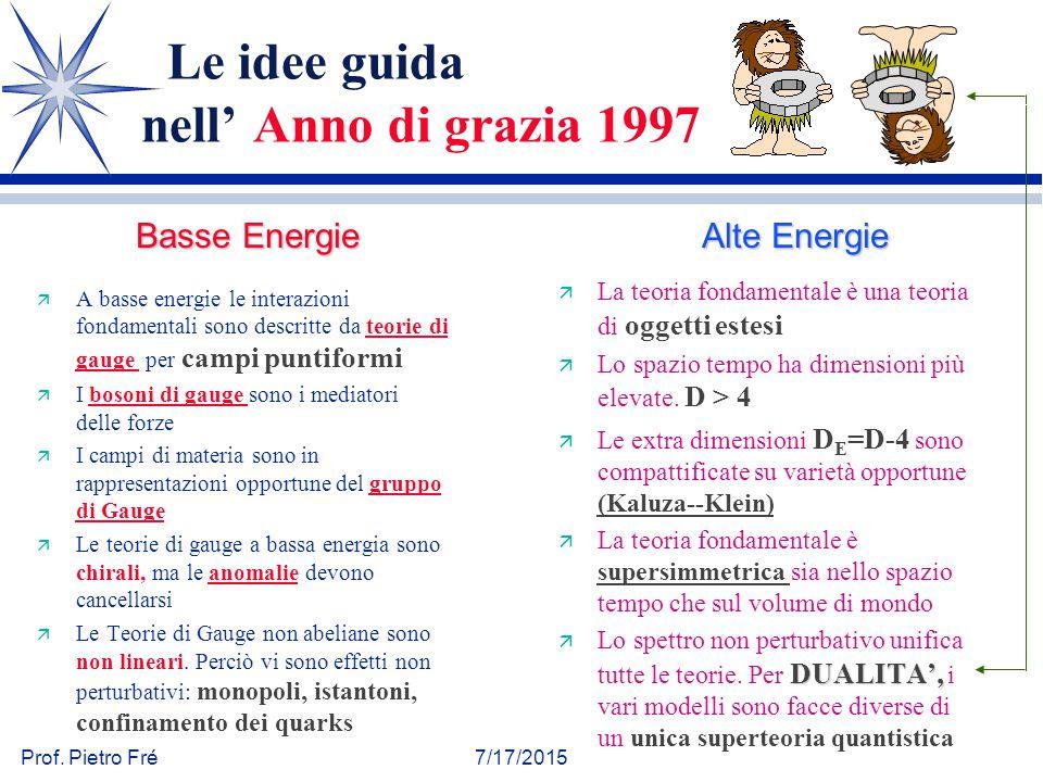 Prof. Pietro Fré7/17/2015 Le idee guida nell' Anno di grazia 1997 ä A basse energie le interazioni fondamentali sono descritte da teorie di gauge per