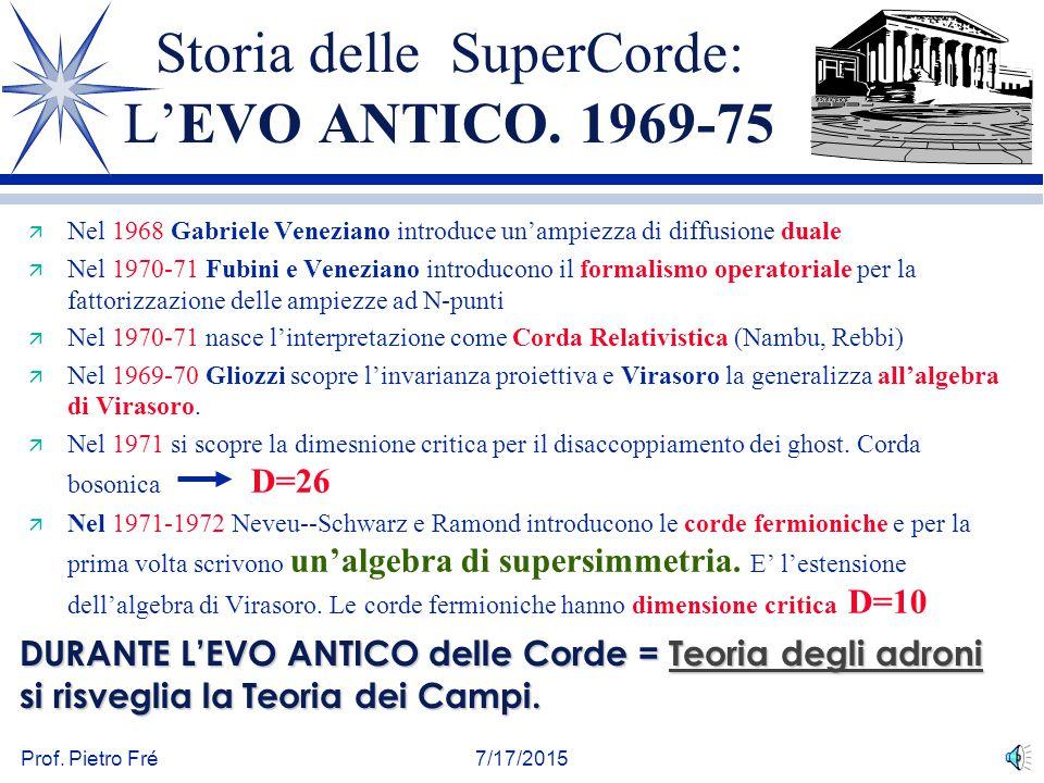 Prof. Pietro Fré7/17/2015 Storia delle SuperCorde: L'EVO ANTICO. 1969-75 ä Nel 1968 Gabriele Veneziano introduce un'ampiezza di diffusione duale ä Nel
