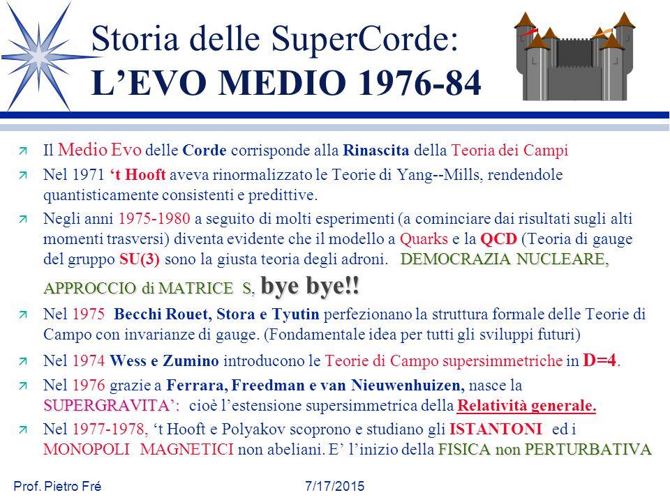 Prof. Pietro Fré7/17/2015 Storia delle SuperCorde: L'EVO MEDIO 1976-84 ä Il Medio Evo delle Corde corrisponde alla Rinascita della Teoria dei Campi ä