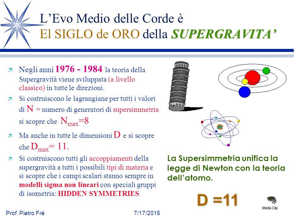 Prof. Pietro Fré7/17/2015 SUPERGRAVITA' L'Evo Medio delle Corde è El SIGLO de ORO della SUPERGRAVITA' ä Negli anni 1976 - 1984 la teoria della Supergr