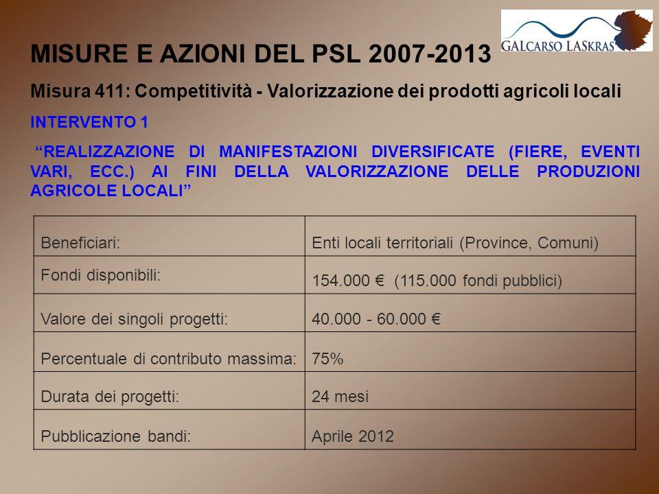MISURE E AZIONI DEL PSL 2007-2013 Misura 411: Competitività - Valorizzazione dei prodotti agricoli locali INTERVENTO 1 REALIZZAZIONE DI MANIFESTAZIONI DIVERSIFICATE (FIERE, EVENTI VARI, ECC.) AI FINI DELLA VALORIZZAZIONE DELLE PRODUZIONI AGRICOLE LOCALI Beneficiari:Enti locali territoriali (Province, Comuni) Fondi disponibili: 154.000 € (115.000 fondi pubblici) Valore dei singoli progetti:40.000 - 60.000 € Percentuale di contributo massima:75% Durata dei progetti:24 mesi Pubblicazione bandi:Aprile 2012