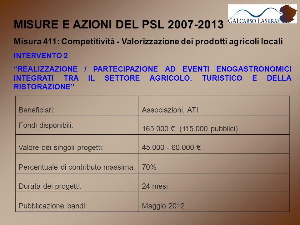 MISURE E AZIONI DEL PSL 2007-2013 Misura 411: Competitività - Valorizzazione dei prodotti agricoli locali INTERVENTO 2 REALIZZAZIONE / PARTECIPAZIONE AD EVENTI ENOGASTRONOMICI INTEGRATI TRA IL SETTORE AGRICOLO, TURISTICO E DELLA RISTORAZIONE Beneficiari:Associazioni, ATI Fondi disponibili: 165.000 € (115.000 pubblici) Valore dei singoli progetti:45.000 - 60.000 € Percentuale di contributo massima:70% Durata dei progetti:24 mesi Pubblicazione bandi:Maggio 2012