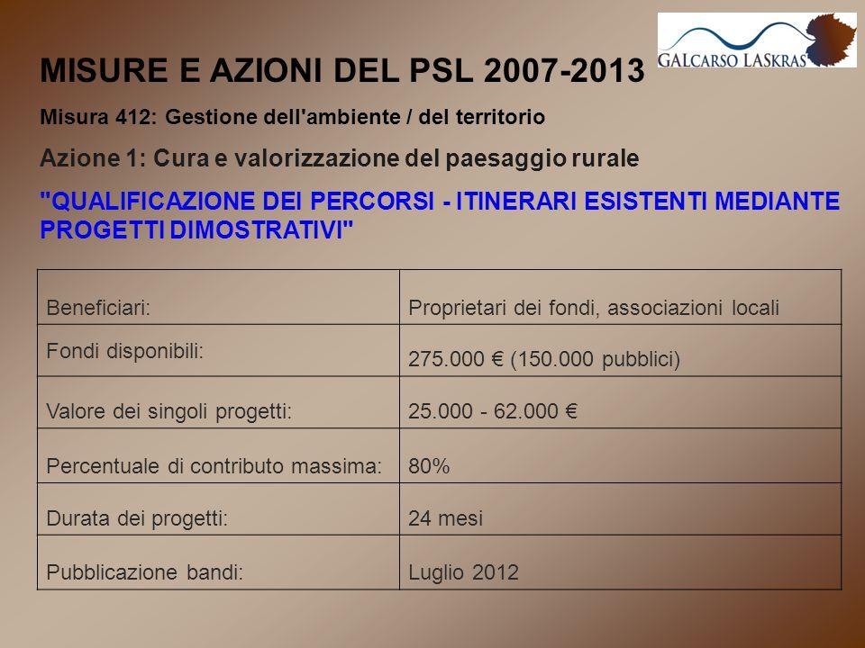 MISURE E AZIONI DEL PSL 2007-2013 Misura 412: Gestione dell ambiente / del territorio Azione 1: Cura e valorizzazione del paesaggio rurale QUALIFICAZIONE DEI PERCORSI - ITINERARI ESISTENTI MEDIANTE PROGETTI DIMOSTRATIVI Beneficiari:Proprietari dei fondi, associazioni locali Fondi disponibili: 275.000 € (150.000 pubblici) Valore dei singoli progetti:25.000 - 62.000 € Percentuale di contributo massima:80% Durata dei progetti:24 mesi Pubblicazione bandi:Luglio 2012