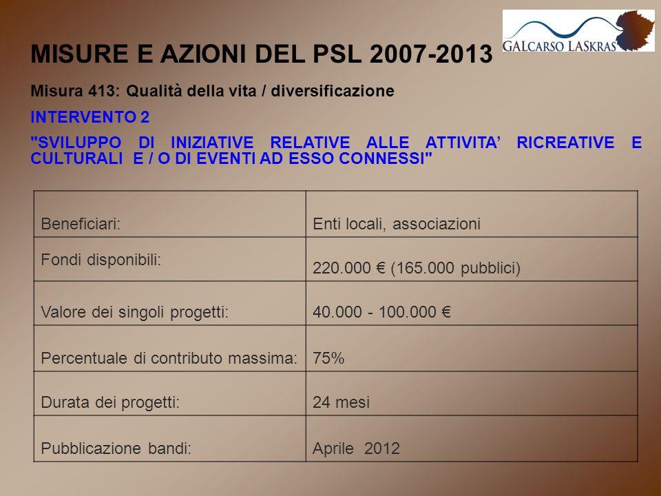 MISURE E AZIONI DEL PSL 2007-2013 Misura 413: Qualità della vita / diversificazione INTERVENTO 2 SVILUPPO DI INIZIATIVE RELATIVE ALLE ATTIVITA' RICREATIVE E CULTURALI E / O DI EVENTI AD ESSO CONNESSI Beneficiari:Enti locali, associazioni Fondi disponibili: 220.000 € (165.000 pubblici) Valore dei singoli progetti:40.000 - 100.000 € Percentuale di contributo massima:75% Durata dei progetti:24 mesi Pubblicazione bandi:Aprile 2012