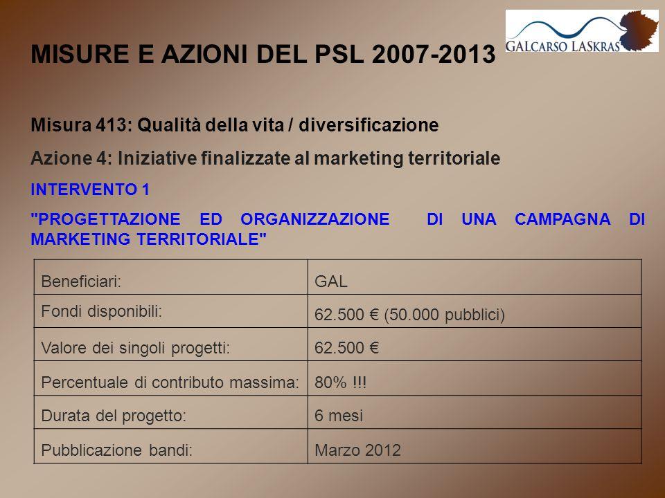 MISURE E AZIONI DEL PSL 2007-2013 Misura 413: Qualità della vita / diversificazione Azione 4: Iniziative finalizzate al marketing territoriale INTERVENTO 1 PROGETTAZIONE ED ORGANIZZAZIONE DI UNA CAMPAGNA DI MARKETING TERRITORIALE Beneficiari:GAL Fondi disponibili: 62.500 € (50.000 pubblici) Valore dei singoli progetti:62.500 € Percentuale di contributo massima:80% !!.