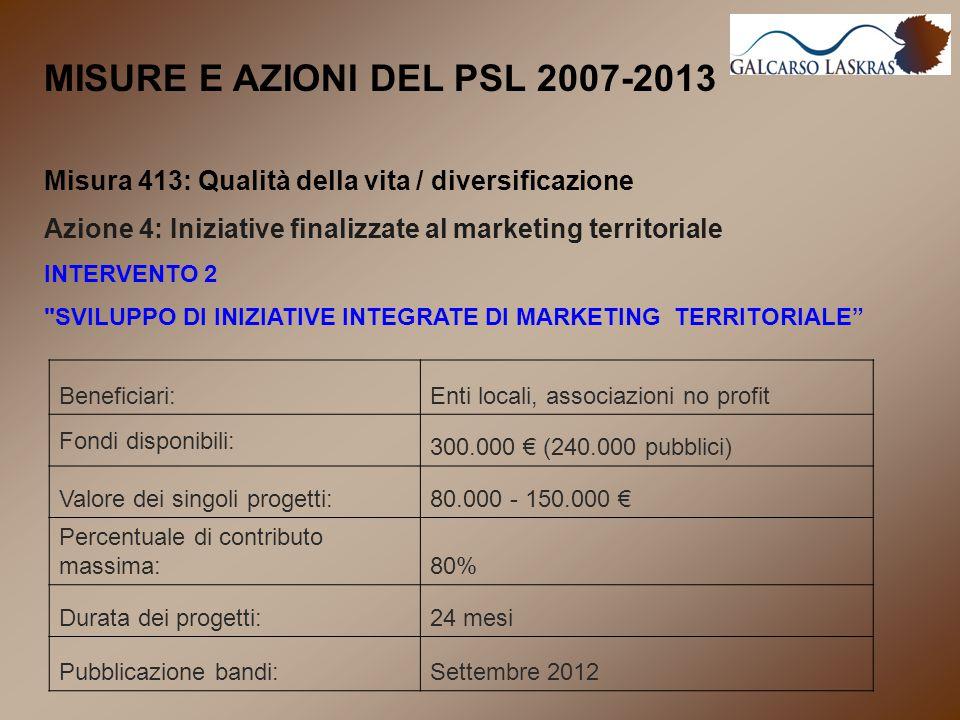 MISURE E AZIONI DEL PSL 2007-2013 Misura 413: Qualità della vita / diversificazione Azione 4: Iniziative finalizzate al marketing territoriale INTERVENTO 2 SVILUPPO DI INIZIATIVE INTEGRATE DI MARKETING TERRITORIALE Beneficiari:Enti locali, associazioni no profit Fondi disponibili: 300.000 € (240.000 pubblici) Valore dei singoli progetti:80.000 - 150.000 € Percentuale di contributo massima:80% Durata dei progetti:24 mesi Pubblicazione bandi:Settembre 2012