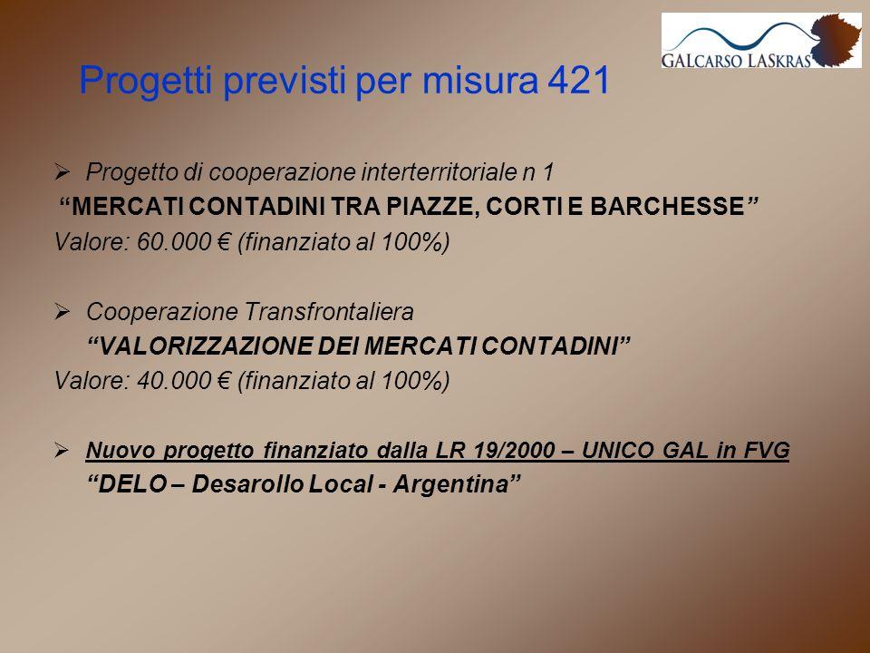 Progetti previsti per misura 421  Progetto di cooperazione interterritoriale n 1 MERCATI CONTADINI TRA PIAZZE, CORTI E BARCHESSE Valore: 60.000 € (finanziato al 100%)  Cooperazione Transfrontaliera VALORIZZAZIONE DEI MERCATI CONTADINI Valore: 40.000 € (finanziato al 100%)  Nuovo progetto finanziato dalla LR 19/2000 – UNICO GAL in FVG DELO – Desarollo Local - Argentina