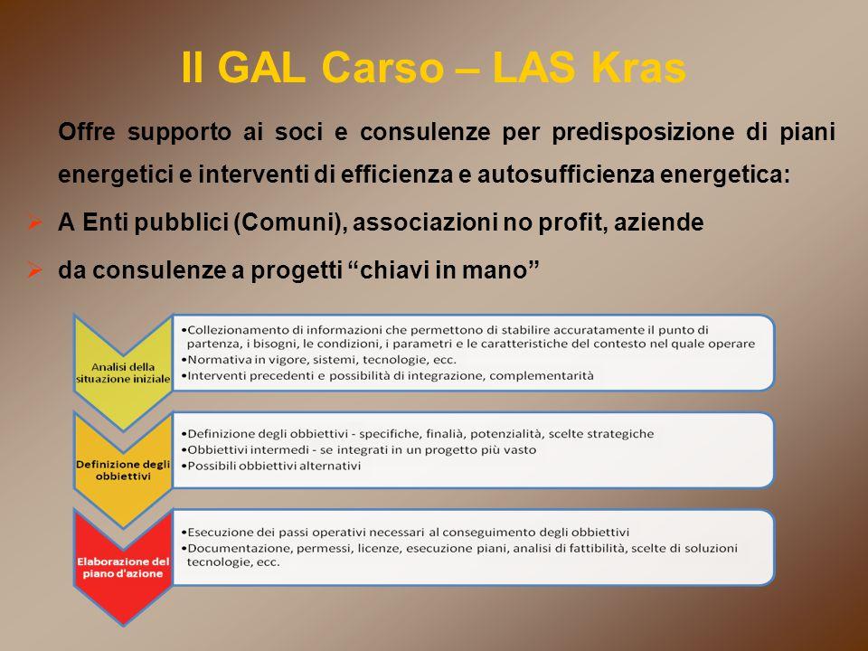 Offre supporto ai soci e consulenze per predisposizione di piani energetici e interventi di efficienza e autosufficienza energetica:  A Enti pubblici (Comuni), associazioni no profit, aziende  da consulenze a progetti chiavi in mano Il GAL Carso – LAS Kras