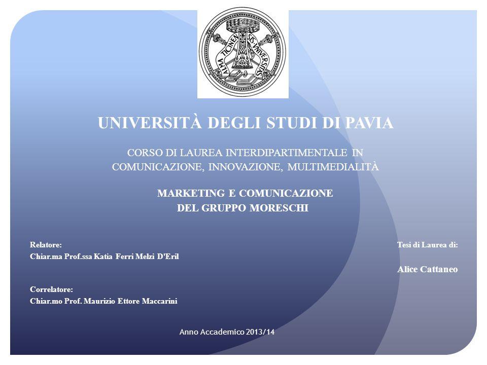 UNIVERSITÀ DEGLI STUDI DI PAVIA CORSO DI LAUREA INTERDIPARTIMENTALE IN COMUNICAZIONE, INNOVAZIONE, MULTIMEDIALITÀ MARKETING E COMUNICAZIONE DEL GRUPPO