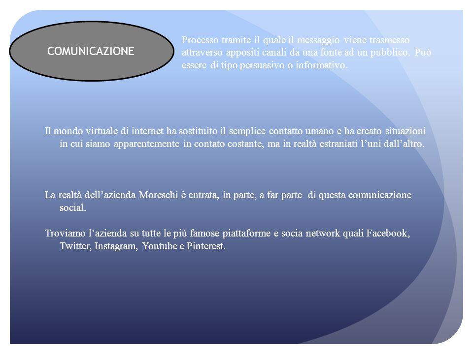 Processo tramite il quale il messaggio viene trasmesso attraverso appositi canali da una fonte ad un pubblico. Può essere di tipo persuasivo o informa