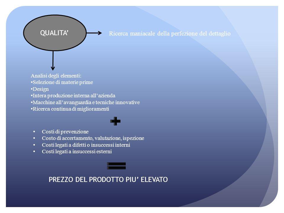 QUALITA' Ricerca maniacale della perfezione del dettaglio Analisi degli elementi: Selezione di materie prime Design Intera produzione interna all'azie