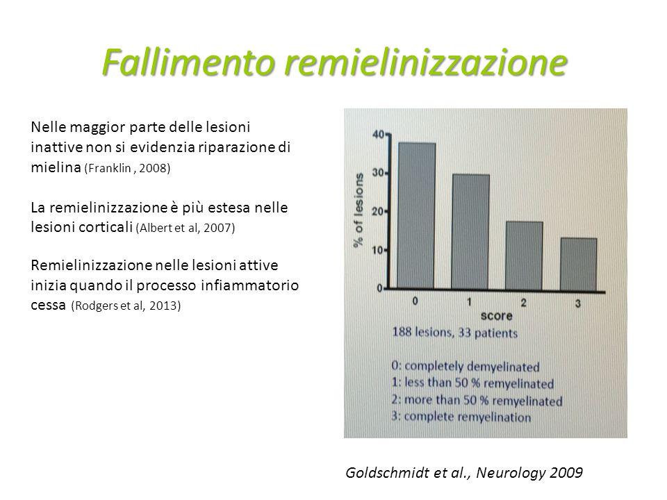 Fallimento remielinizzazione Goldschmidt et al., Neurology 2009 Nelle maggior parte delle lesioni inattive non si evidenzia riparazione di mielina (Fr