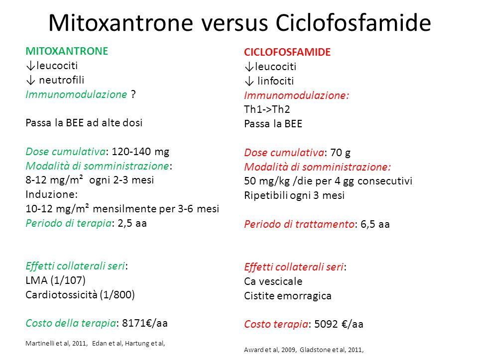 Mitoxantrone versus Ciclofosfamide MITOXANTRONE ↓leucociti ↓ neutrofili Immunomodulazione ? Passa la BEE ad alte dosi Dose cumulativa: 120-140 mg Moda