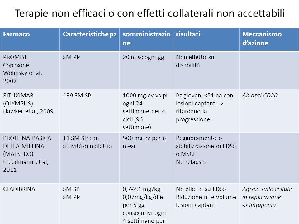 Terapie non efficaci o con effetti collaterali non accettabili FarmacoCaratteristiche pzsomministrazio ne risultatiMeccanismo d'azione PROMISE Copaxon