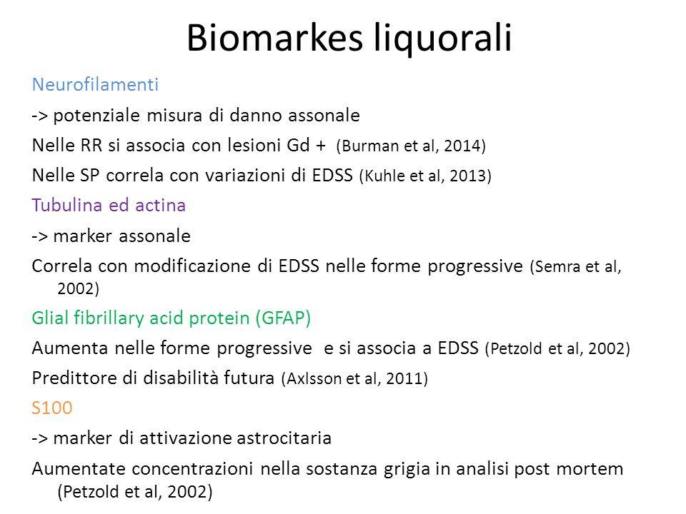 Biomarkes liquorali Neurofilamenti -> potenziale misura di danno assonale Nelle RR si associa con lesioni Gd + (Burman et al, 2014) Nelle SP correla c