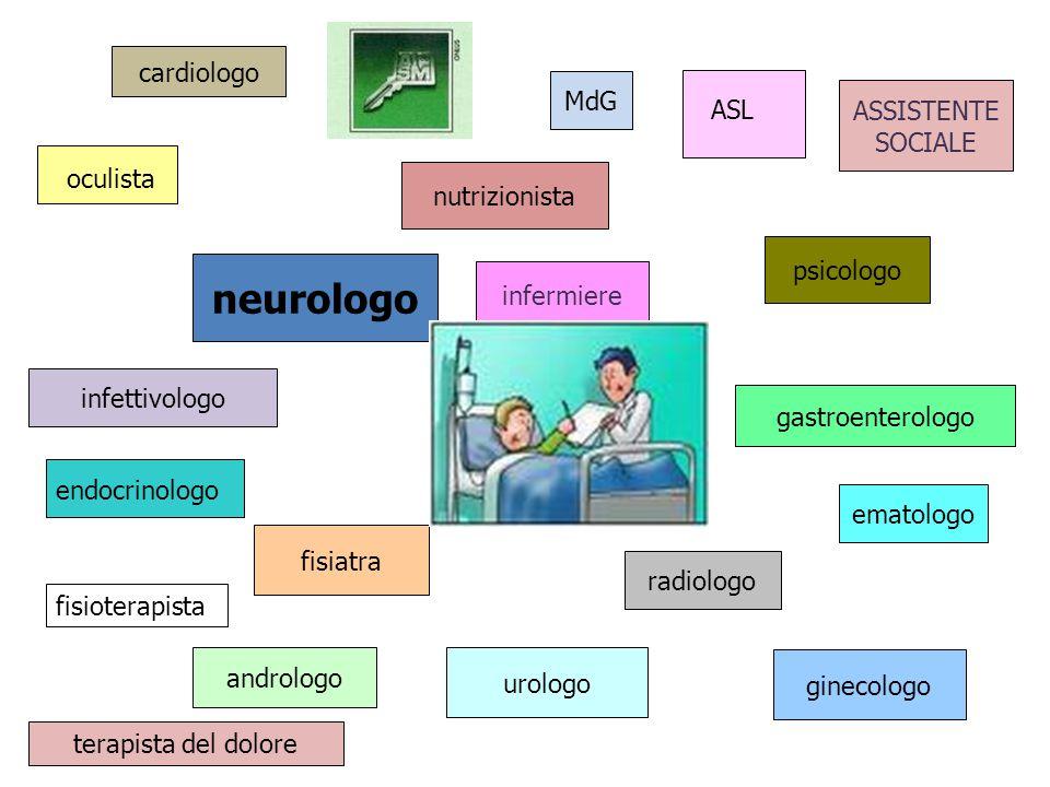 neurologo fisiatra urologo psicologo ginecologo gastroenterologo radiologo endocrinologo andrologo oculista ASL ASSISTENTE SOCIALE infermiere fisioter