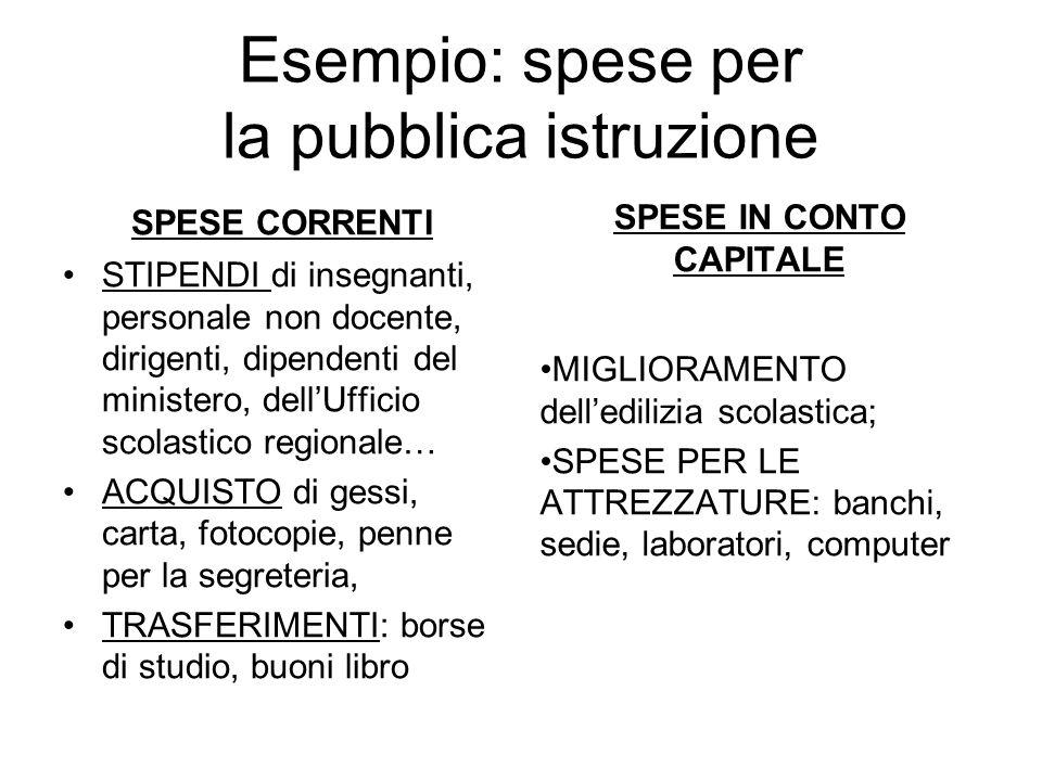 Esempio: spese per la pubblica istruzione SPESE CORRENTI STIPENDI di insegnanti, personale non docente, dirigenti, dipendenti del ministero, dell'Uffi