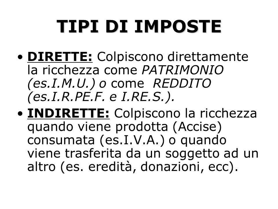 TIPI DI IMPOSTE DIRETTE: Colpiscono direttamente la ricchezza come PATRIMONIO (es.I.M.U.) o come REDDITO (es.I.R.PE.F. e I.RE.S.). INDIRETTE: Colpisco