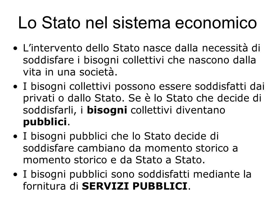 Lo Stato nel sistema economico L'intervento dello Stato nasce dalla necessità di soddisfare i bisogni collettivi che nascono dalla vita in una società