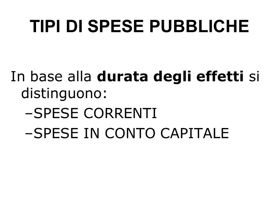 TIPI DI SPESE PUBBLICHE In base alla durata degli effetti si distinguono: –SPESE CORRENTI –SPESE IN CONTO CAPITALE