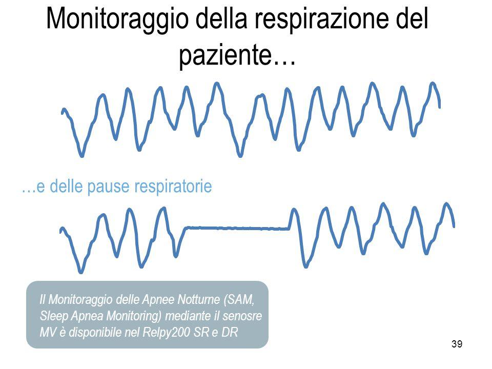 Monitoraggio della respirazione del paziente… 39 …e delle pause respiratorie Il Monitoraggio delle Apnee Notturne (SAM, Sleep Apnea Monitoring) median