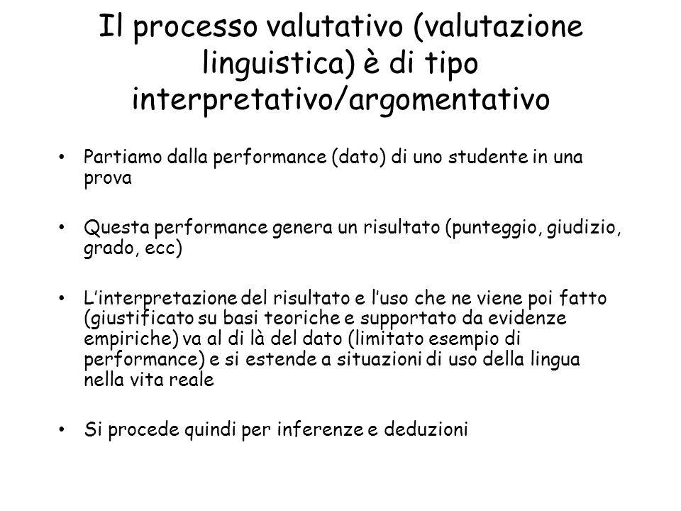 Il processo valutativo (valutazione linguistica) è di tipo interpretativo/argomentativo Partiamo dalla performance (dato) di uno studente in una prova