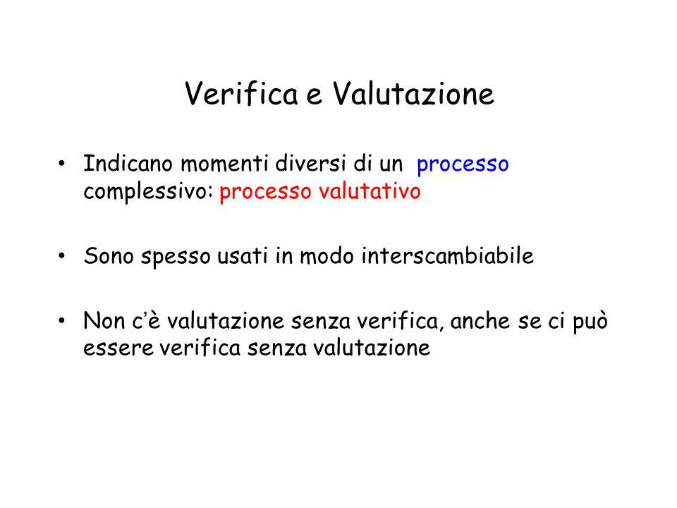 Verifica e Valutazione Indicano momenti diversi di un processo complessivo: processo valutativo Sono spesso usati in modo interscambiabile Non c'è valutazione senza verifica, anche se ci può essere verifica senza valutazione