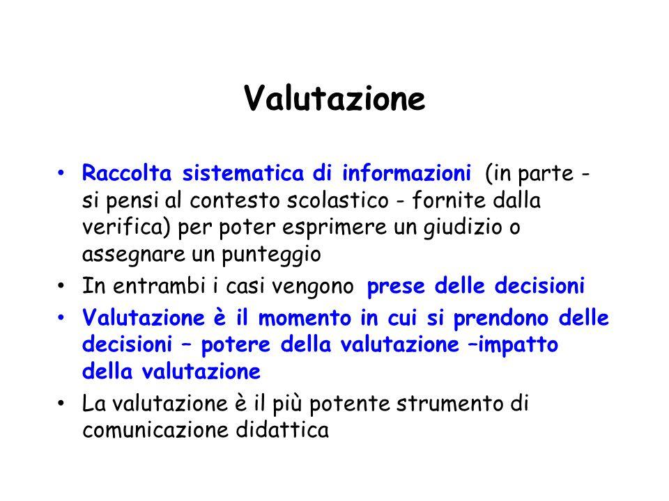 Valutazione Raccolta sistematica di informazioni (in parte - si pensi al contesto scolastico - fornite dalla verifica) per poter esprimere un giudizio
