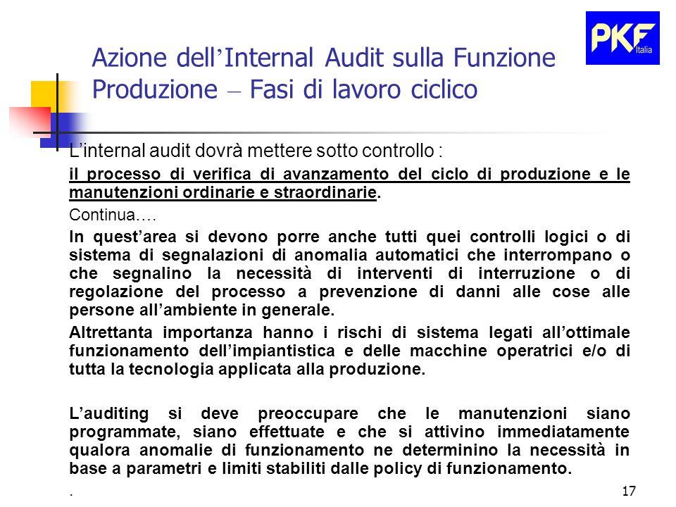 17 Azione dell ' Internal Audit sulla Funzione Produzione – Fasi di lavoro ciclico L'internal audit dovrà mettere sotto controllo : il processo di verifica di avanzamento del ciclo di produzione e le manutenzioni ordinarie e straordinarie.