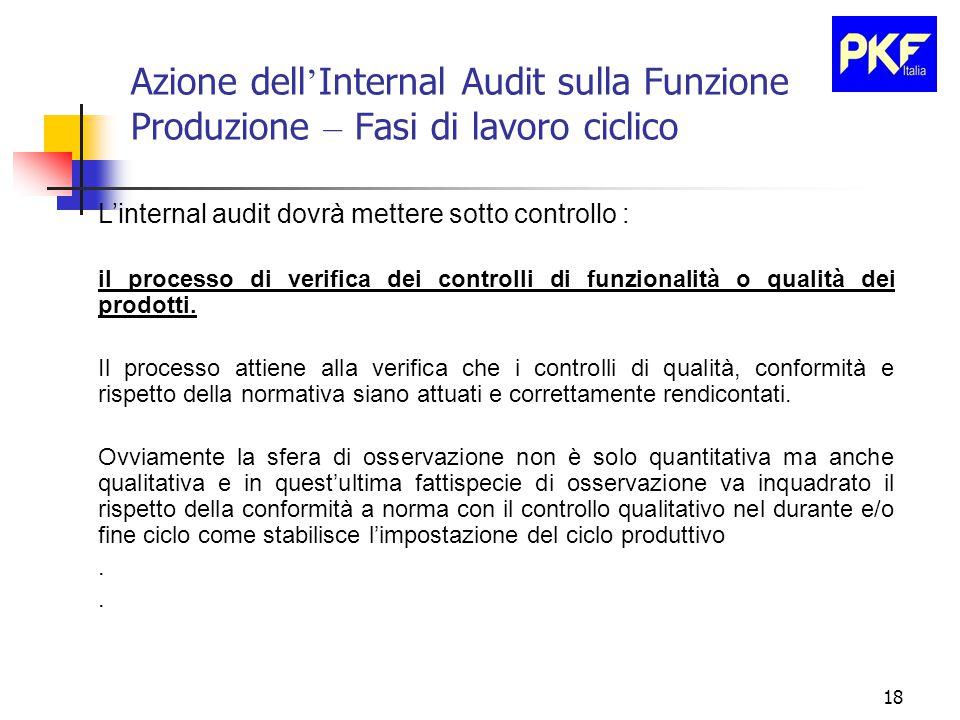 18 Azione dell ' Internal Audit sulla Funzione Produzione – Fasi di lavoro ciclico L'internal audit dovrà mettere sotto controllo : il processo di verifica dei controlli di funzionalità o qualità dei prodotti.