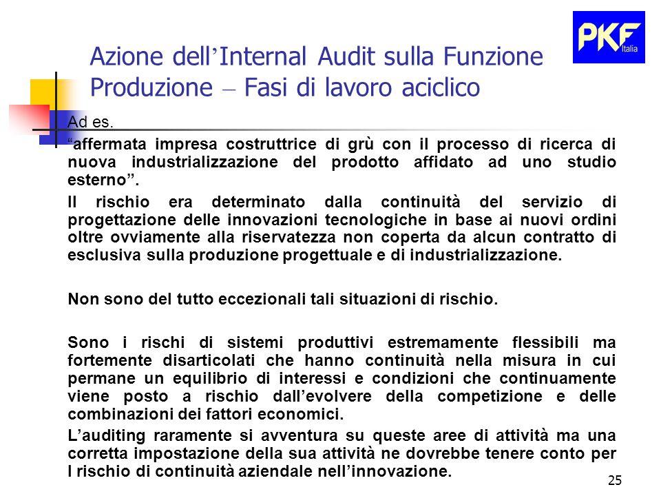 25 Azione dell ' Internal Audit sulla Funzione Produzione – Fasi di lavoro aciclico Ad es.