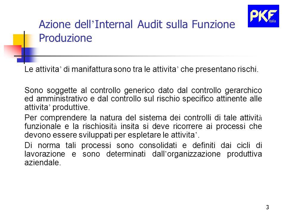 3 Azione dell ' Internal Audit sulla Funzione Produzione Le attivita ' di manifattura sono tra le attivita ' che presentano rischi.