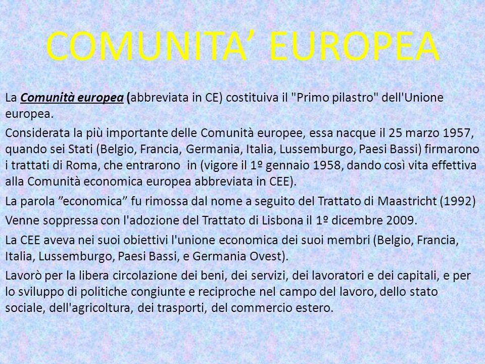 COMUNITA' EUROPEA La Comunità europea (abbreviata in CE) costituiva il