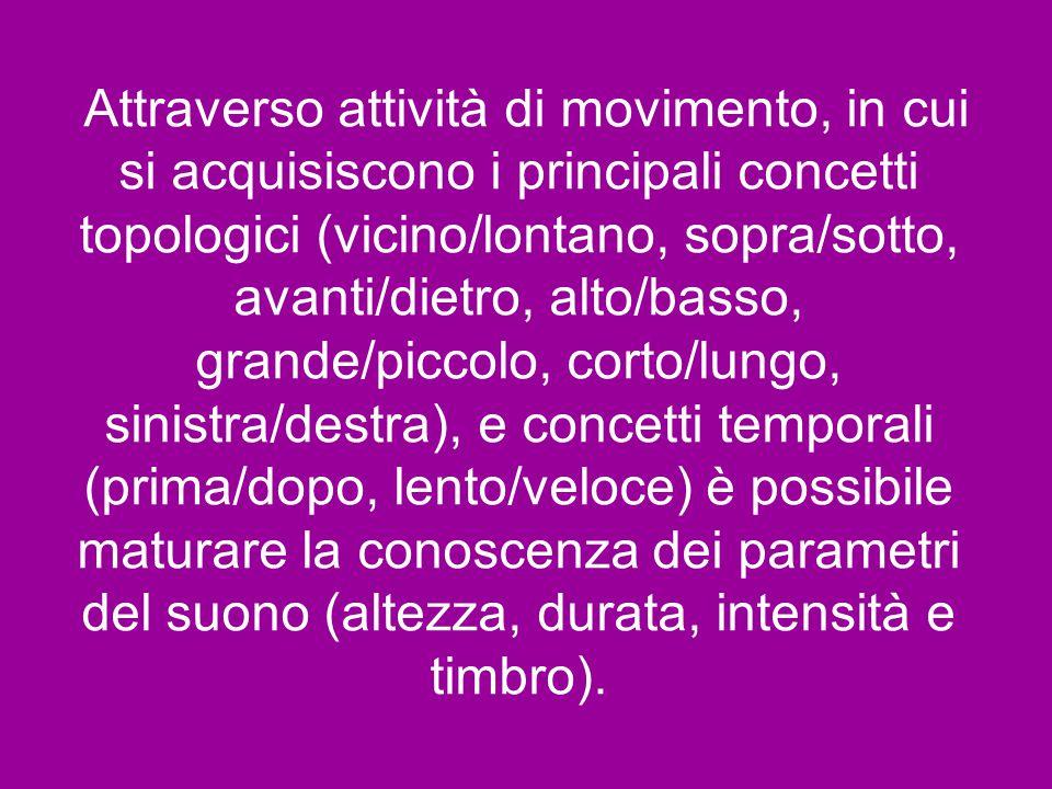 Attraverso attività di movimento, in cui si acquisiscono i principali concetti topologici (vicino/lontano, sopra/sotto, avanti/dietro, alto/basso, gra