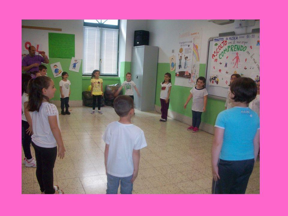 L'accesso al mondo musicale simbolico-espressivo Il progetto giunto a compimento ha visto come protagonisti gli alunni delle classi prime sezioni A e B guidati dall'esperta Angela Giancaspro.