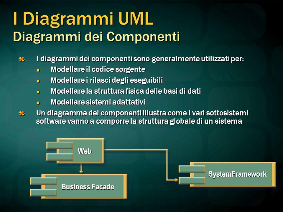 I Diagrammi UML Diagrammi dei Componenti I diagrammi dei componenti sono generalmente utilizzati per: Modellare il codice sorgente Modellare il codice