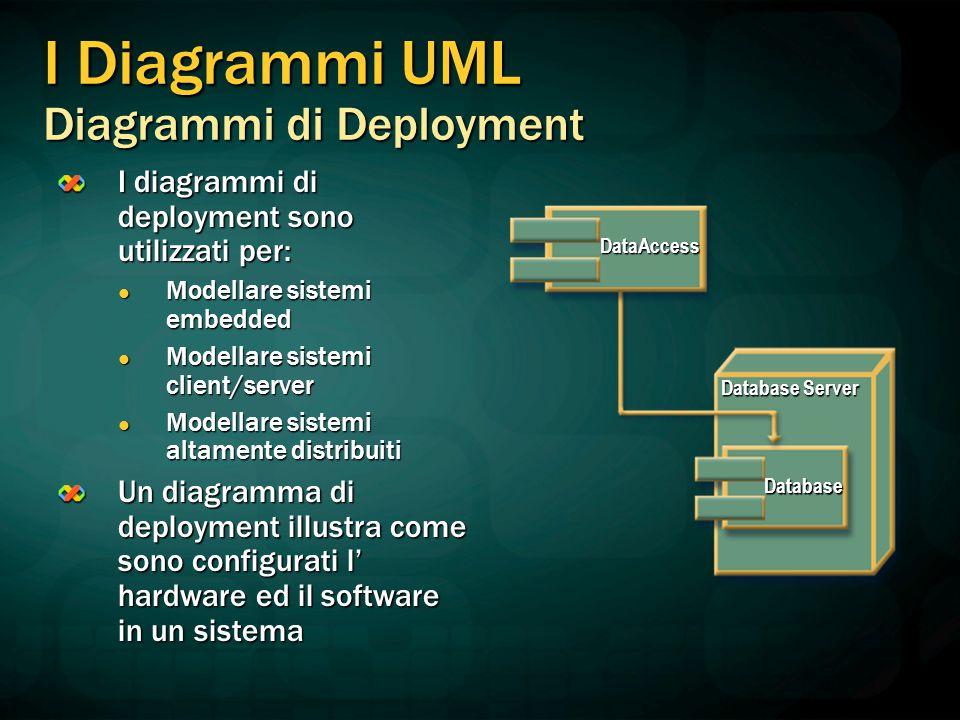 I Diagrammi UML Diagrammi di Deployment I diagrammi di deployment sono utilizzati per: Modellare sistemi embedded Modellare sistemi embedded Modellare