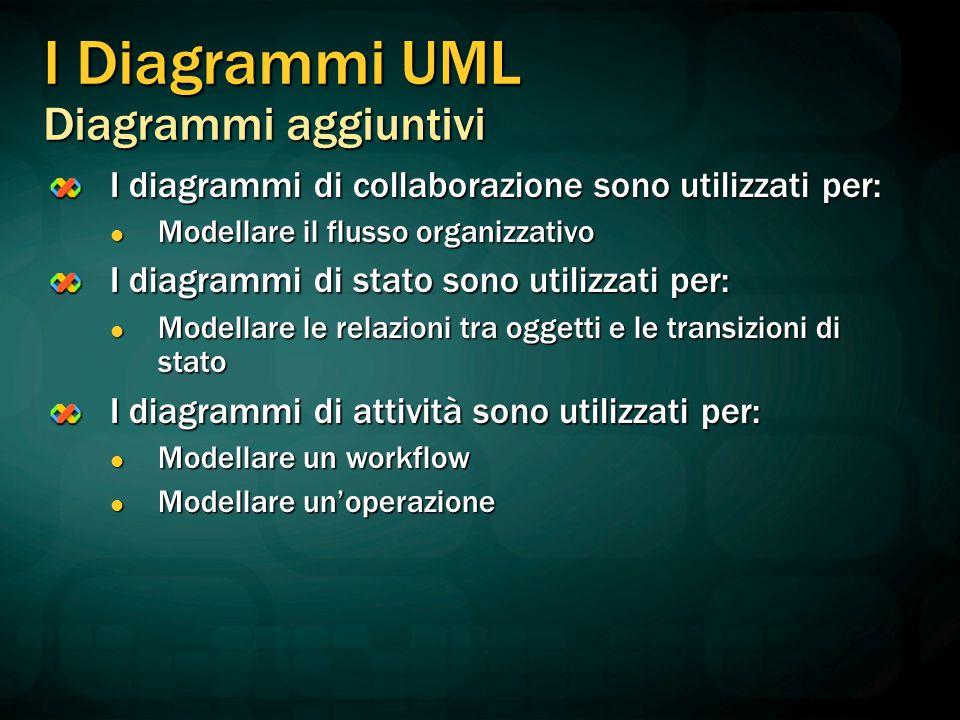 I Diagrammi UML Diagrammi aggiuntivi I diagrammi di collaborazione sono utilizzati per: Modellare il flusso organizzativo Modellare il flusso organizz