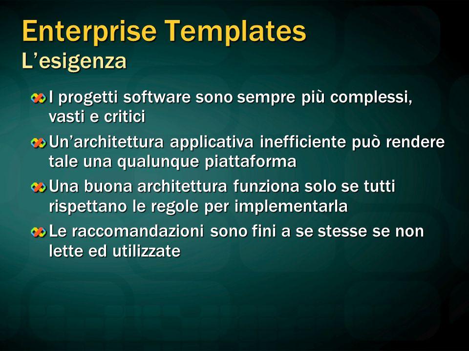 I progetti software sono sempre più complessi, vasti e critici Un'architettura applicativa inefficiente può rendere tale una qualunque piattaforma Una