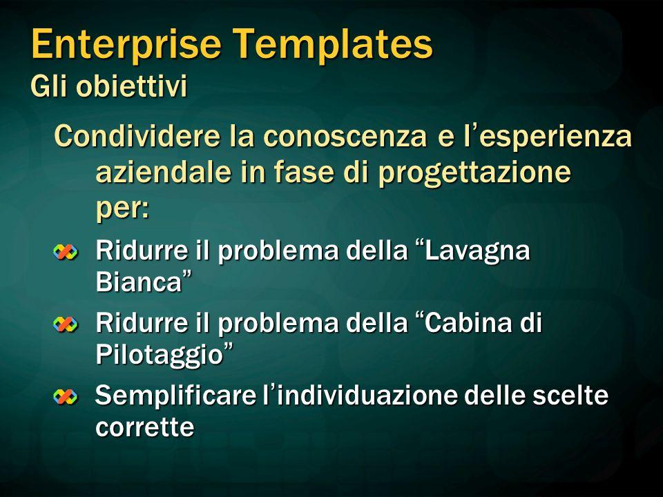 """Enterprise Templates Gli obiettivi Condividere la conoscenza e l ' esperienza aziendale in fase di progettazione per: Ridurre il problema della """" Lava"""