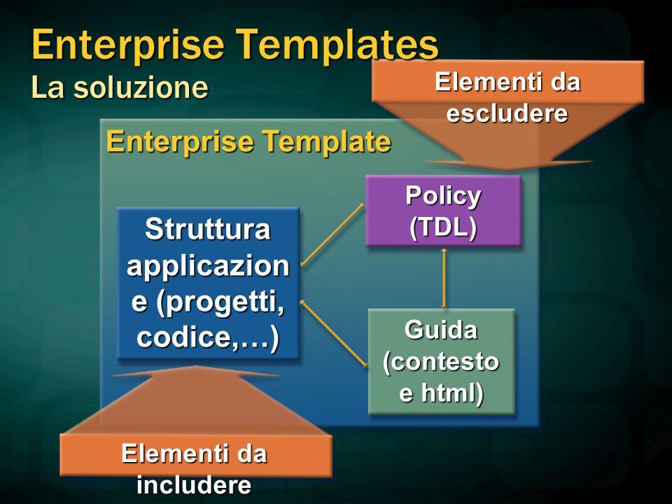Enterprise Template Struttura applicazion e (progetti, codice,…) Policy (TDL) Guida (contesto e html) Elementi da includere Elementi da escludere Ente