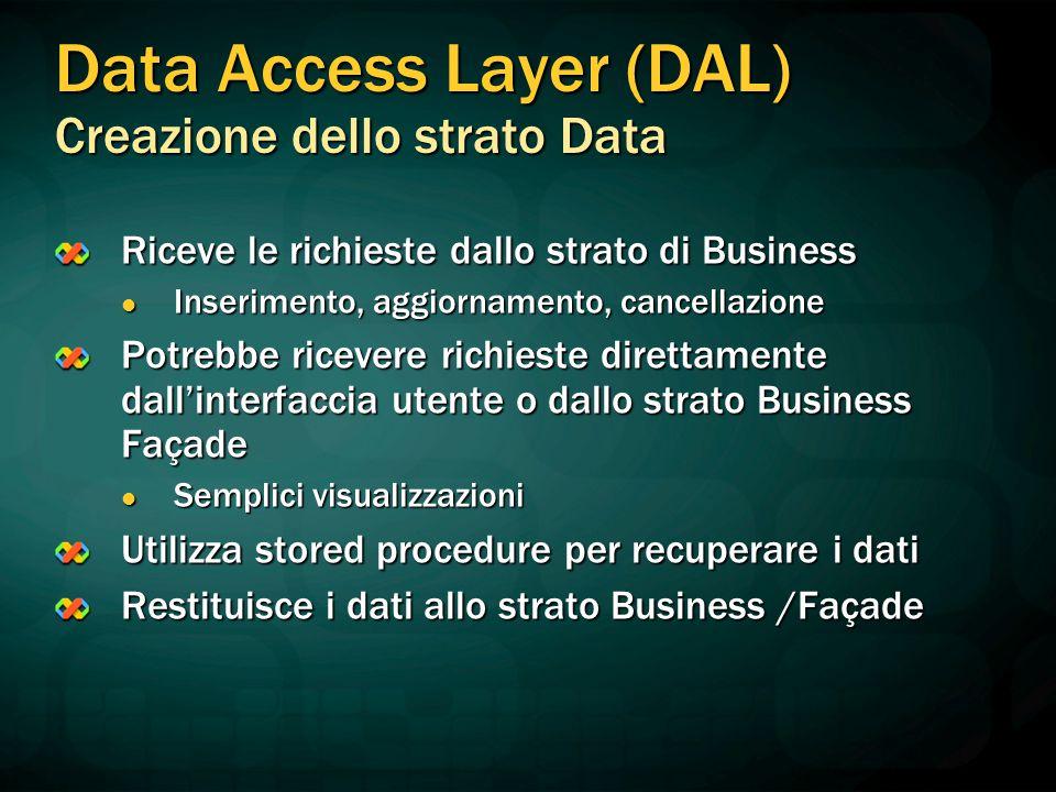 Data Access Layer (DAL) Creazione dello strato Data Riceve le richieste dallo strato di Business Inserimento, aggiornamento, cancellazione Inserimento