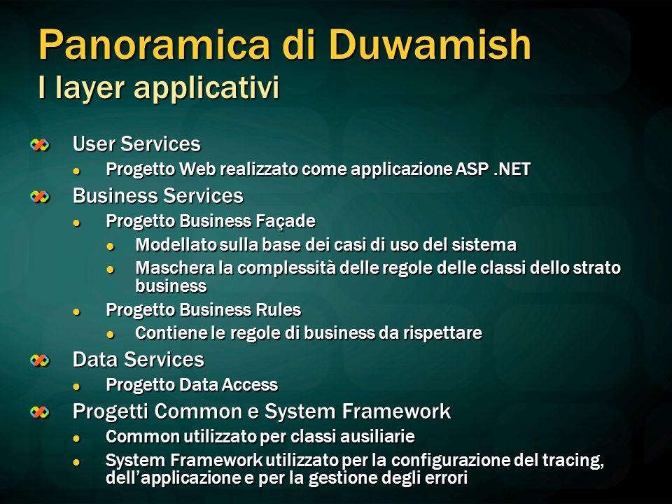 User Services Progetto Web realizzato come applicazione ASP.NET Progetto Web realizzato come applicazione ASP.NET Business Services Progetto Business