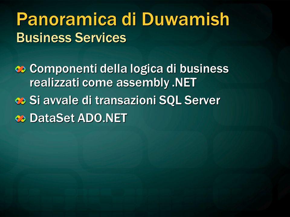 Componenti della logica di business realizzati come assembly.NET Si avvale di transazioni SQL Server DataSet ADO.NET Panoramica di Duwamish Business S
