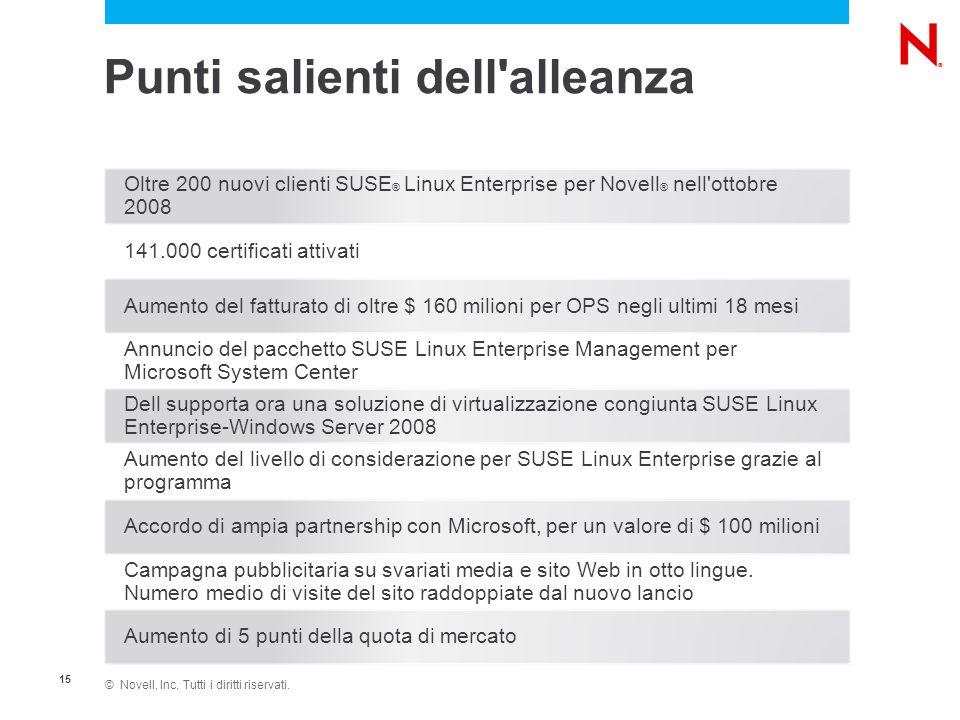 © Novell, Inc. Tutti i diritti riservati. 15 Punti salienti dell'alleanza Oltre 200 nuovi clienti SUSE ® Linux Enterprise per Novell ® nell'ottobre 20