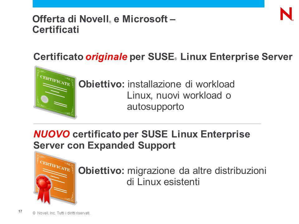 © Novell, Inc. Tutti i diritti riservati. 17 Offerta di Novell ® e Microsoft – Certificati Certificato originale per SUSE ® Linux Enterprise Server NU