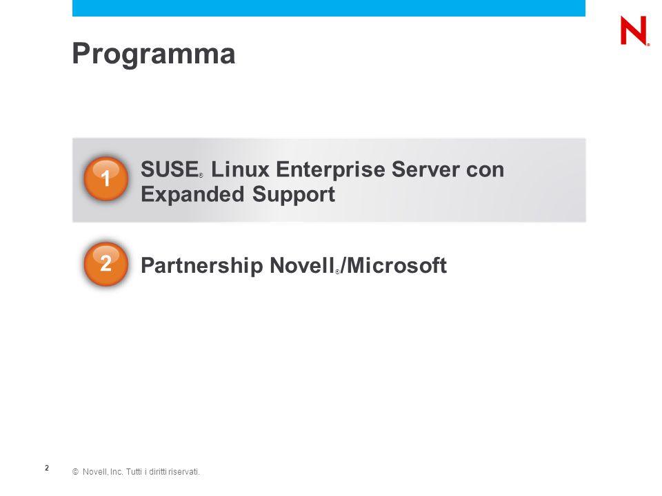 © Novell, Inc. Tutti i diritti riservati. 2 Programma Partnership Novell ® /Microsoft SUSE ® Linux Enterprise Server con Expanded Support 1 2 3 4
